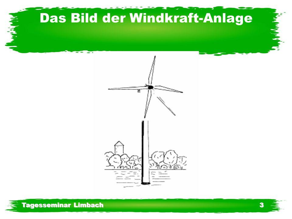 Tagesseminar Limbach3 Das Bild der Windkraft-Anlage