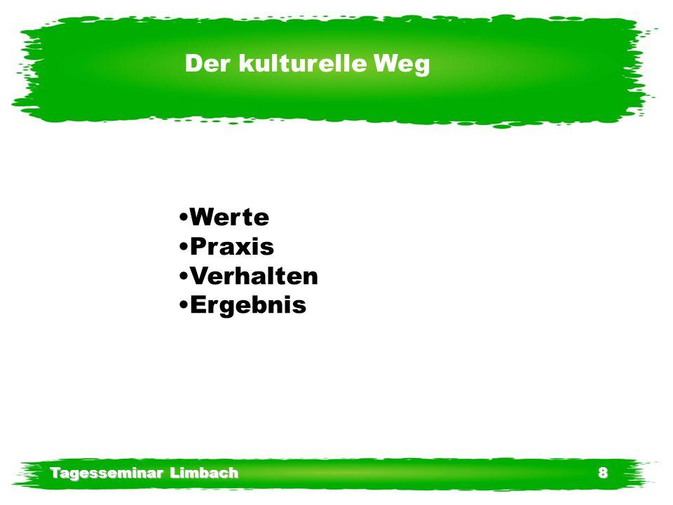Tagesseminar Limbach8 Der kulturelle Weg Werte Praxis Verhalten Ergebnis