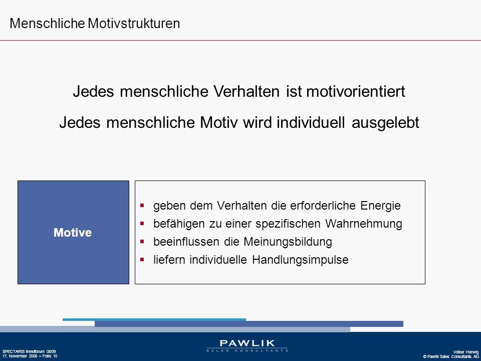 Volker Herwig © Pawlik Sales Consultants AG SPECTARIS trendforum 08/09 17. November 2008 > Folie 10 Jedes menschliche Verhalten ist motivorientiert Je