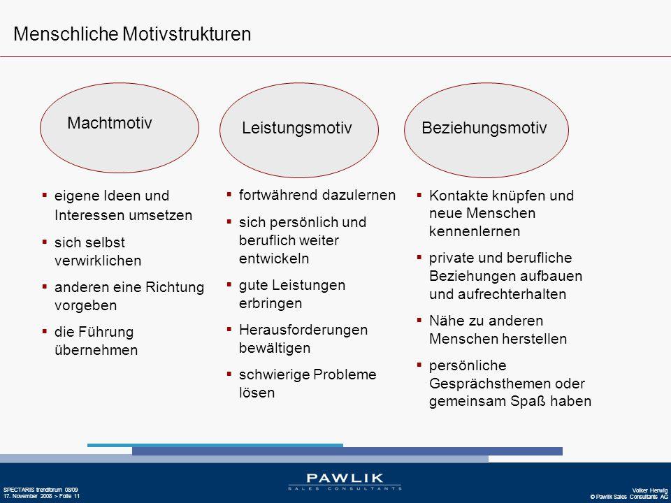 Volker Herwig © Pawlik Sales Consultants AG SPECTARIS trendforum 08/09 17. November 2008 > Folie 11 Menschliche Motivstrukturen Machtmotiv Beziehungsm