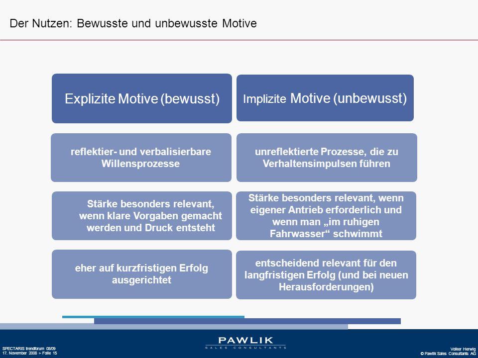 Volker Herwig © Pawlik Sales Consultants AG SPECTARIS trendforum 08/09 17. November 2008 > Folie 15 Explizite Motive (bewusst) reflektier- und verbali