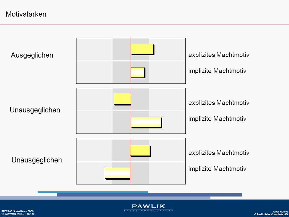 Volker Herwig © Pawlik Sales Consultants AG SPECTARIS trendforum 08/09 17. November 2008 > Folie 16 Motivstärken explizites Machtmotiv Ausgeglichen Un
