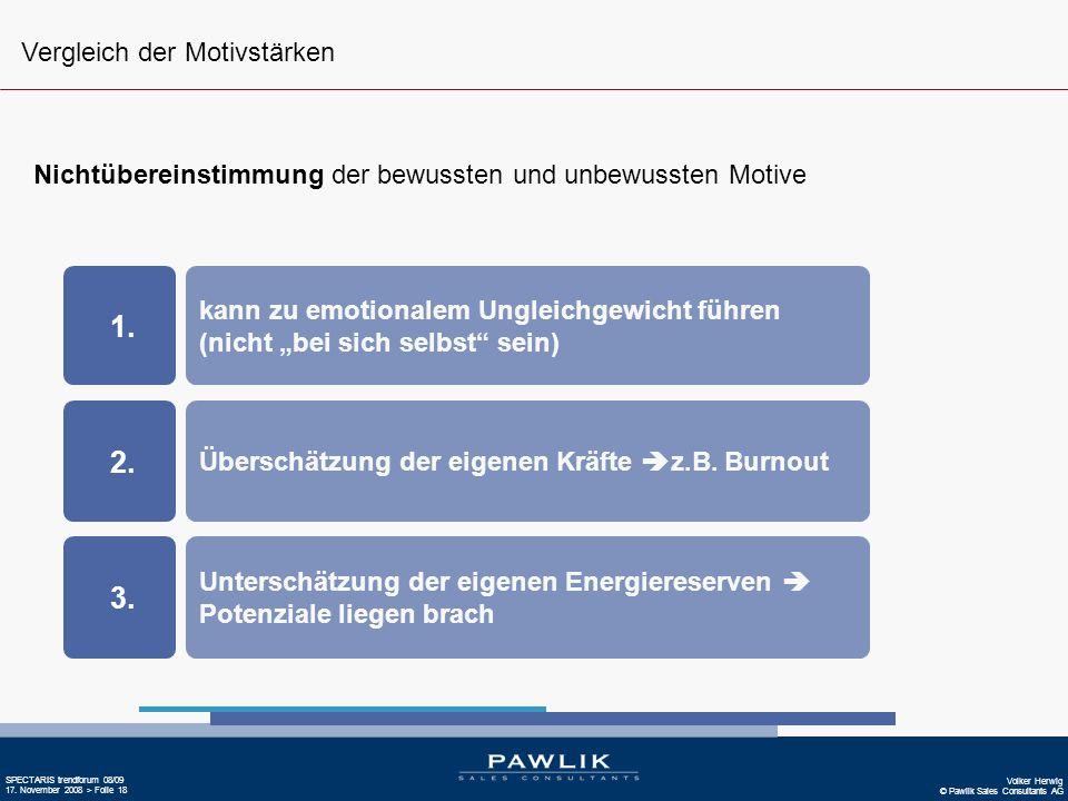 Volker Herwig © Pawlik Sales Consultants AG SPECTARIS trendforum 08/09 17. November 2008 > Folie 18 1. kann zu emotionalem Ungleichgewicht führen (nic