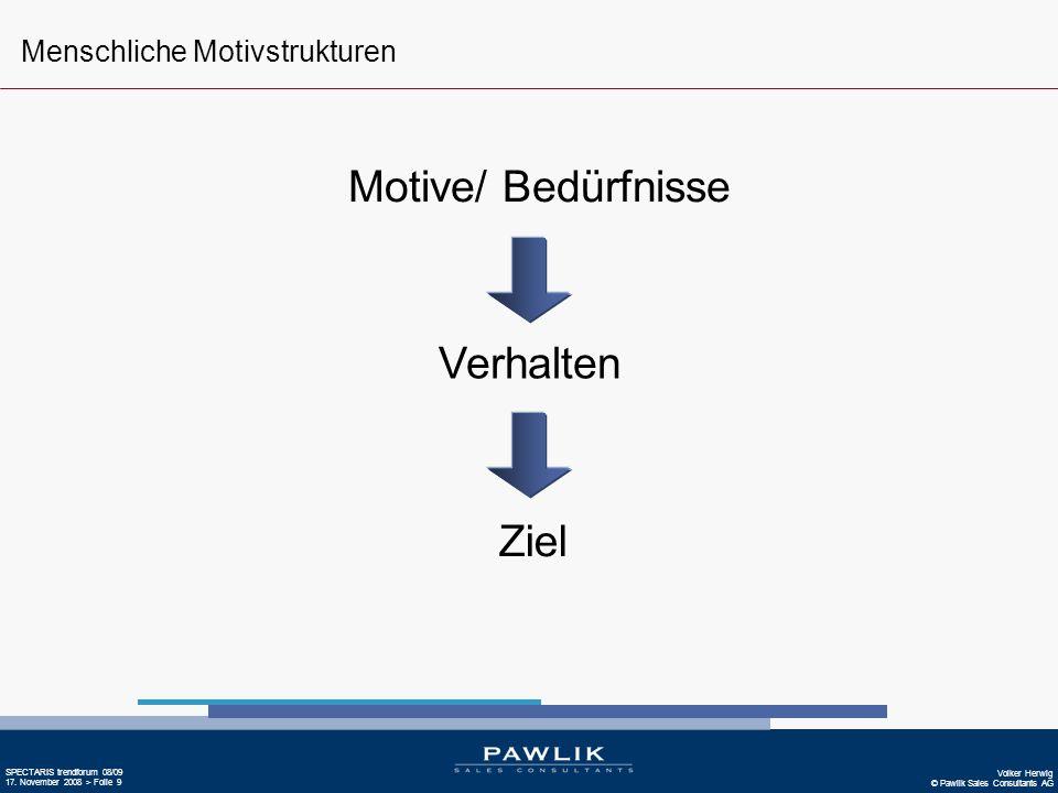 Volker Herwig © Pawlik Sales Consultants AG SPECTARIS trendforum 08/09 17. November 2008 > Folie 9 Motive/ Bedürfnisse Verhalten Ziel Menschliche Moti