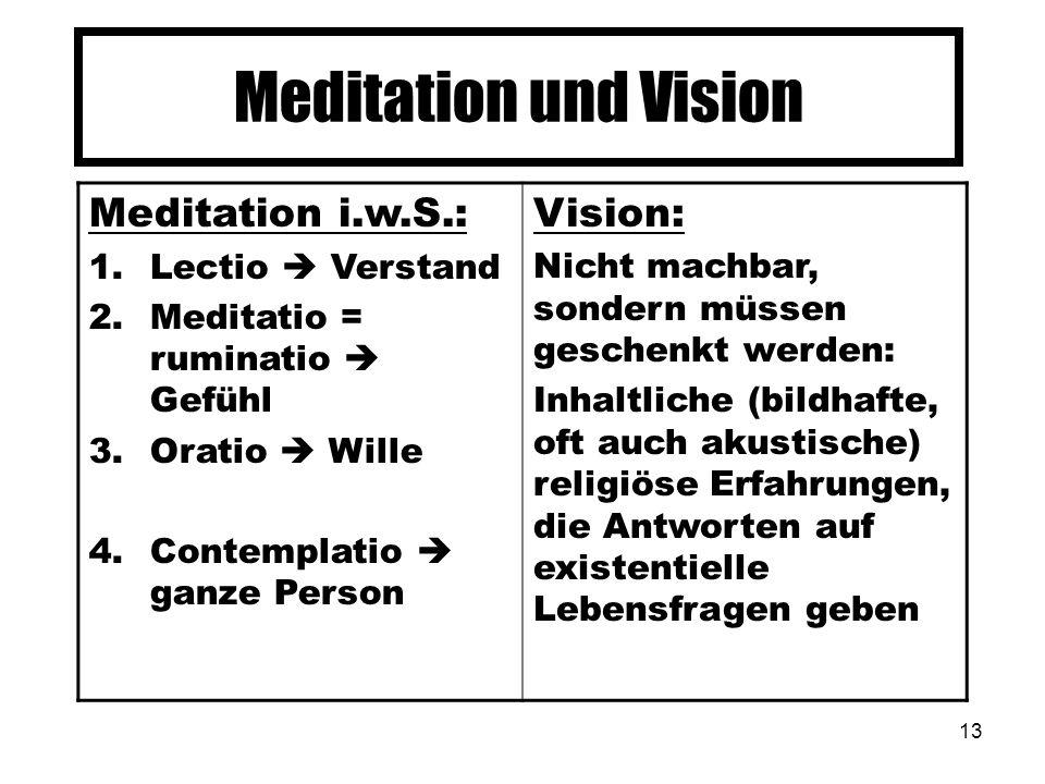 13 Meditation und Vision Meditation i.w.S.: 1.Lectio Verstand 2.Meditatio = ruminatio Gefühl 3.Oratio Wille 4.Contemplatio ganze Person Vision: Nicht
