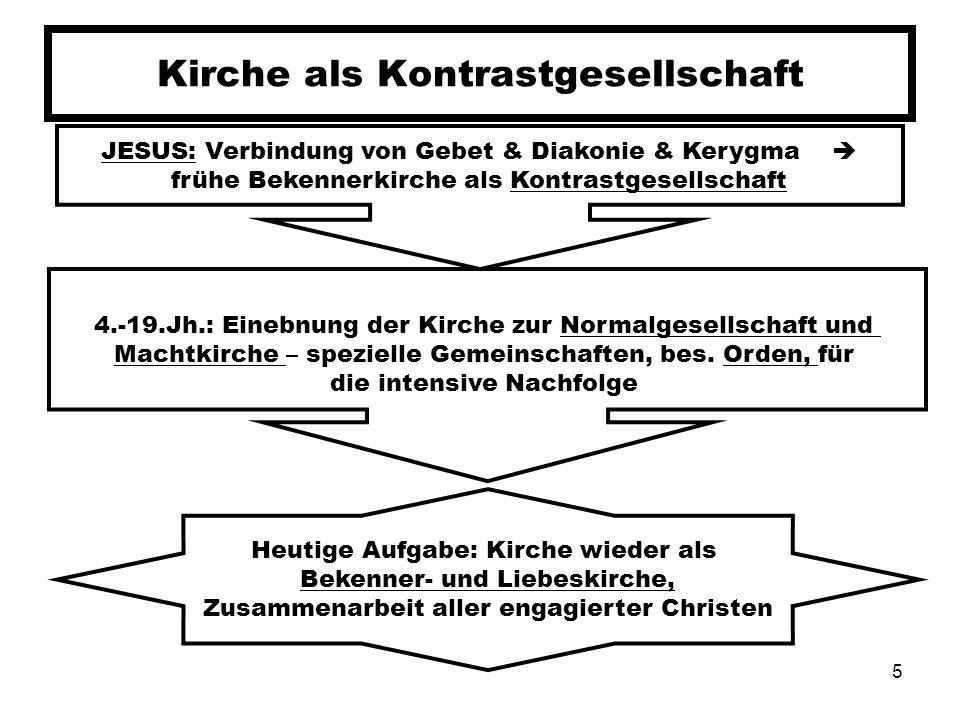 5 Kirche als Kontrastgesellschaft JESUS: Verbindung von Gebet & Diakonie & Kerygma frühe Bekennerkirche als Kontrastgesellschaft 4.-19.Jh.: Einebnung