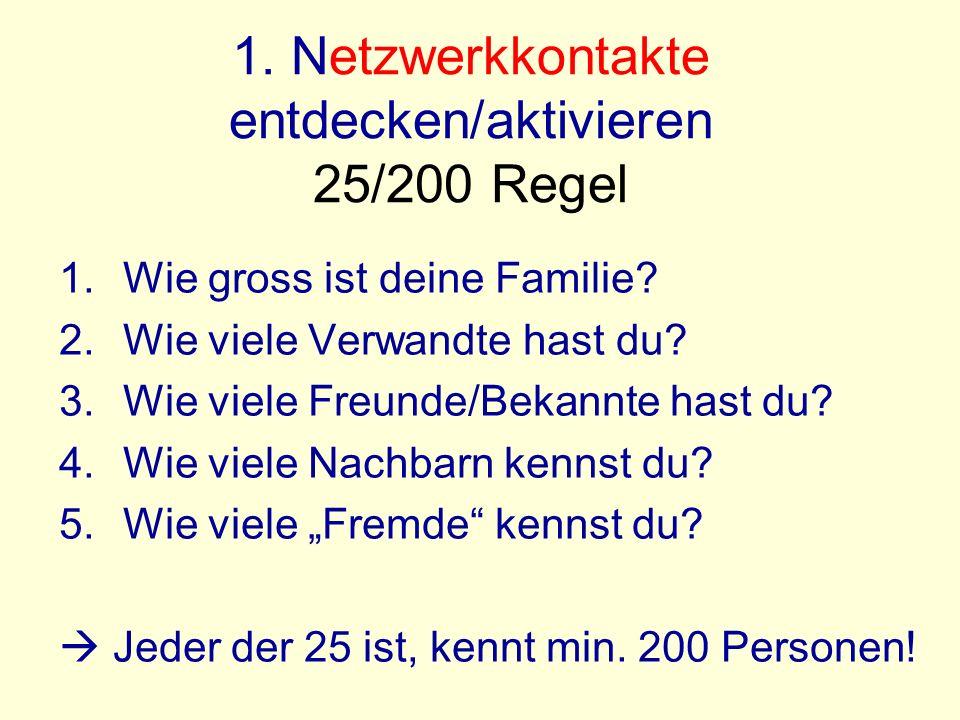 1.Netzwerkkontakte entdecken/aktivieren 25/200 Regel 1.Wie gross ist deine Familie.
