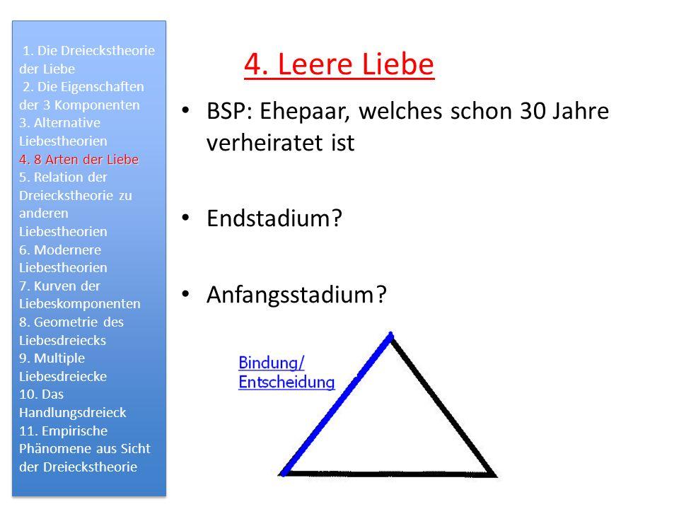 4. Leere Liebe BSP: Ehepaar, welches schon 30 Jahre verheiratet ist Endstadium? Anfangsstadium? 1. Die Dreieckstheorie der Liebe 2. Die Eigenschaften