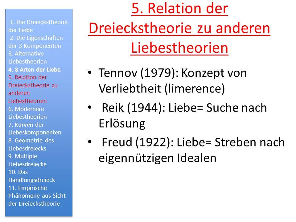 5. Relation der Dreieckstheorie zu anderen Liebestheorien Tennov (1979): Konzept von Verliebtheit (limerence) Reik (1944): Liebe= Suche nach Erlösung