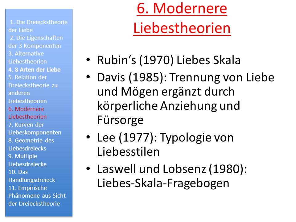 6. Modernere Liebestheorien Rubins (1970) Liebes Skala Davis (1985): Trennung von Liebe und Mögen ergänzt durch körperliche Anziehung und Fürsorge Lee