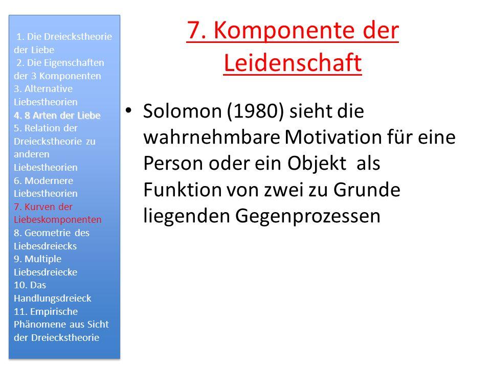7. Komponente der Leidenschaft Solomon (1980) sieht die wahrnehmbare Motivation für eine Person oder ein Objekt als Funktion von zwei zu Grunde liegen