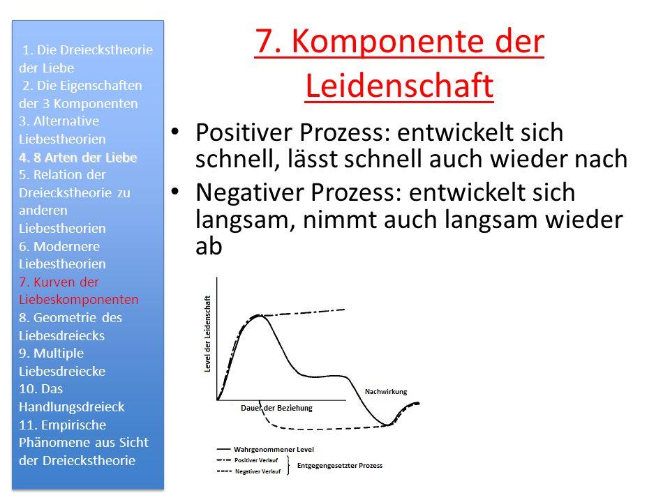 7. Komponente der Leidenschaft Positiver Prozess: entwickelt sich schnell, lässt schnell auch wieder nach Negativer Prozess: entwickelt sich langsam,