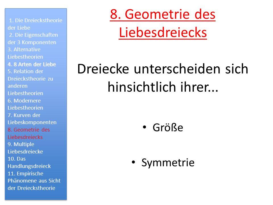 8. Geometrie des Liebesdreiecks Dreiecke unterscheiden sich hinsichtlich ihrer... Größe Symmetrie 1. Die Dreieckstheorie der Liebe 2. Die Eigenschafte