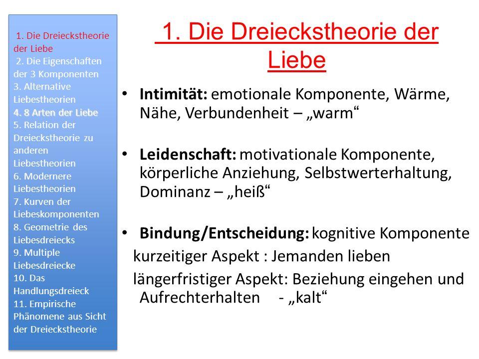 1. Die Dreieckstheorie der Liebe Intimität: emotionale Komponente, Wärme, Nähe, Verbundenheit – warm Leidenschaft: motivationale Komponente, körperlic