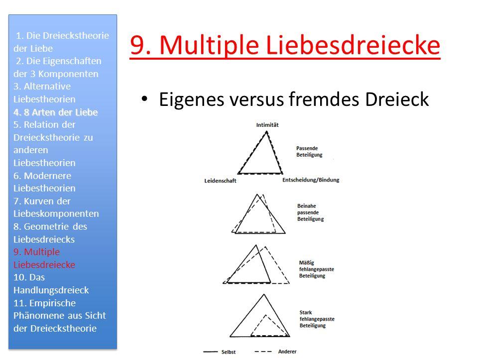 9. Multiple Liebesdreiecke Eigenes versus fremdes Dreieck 1. Die Dreieckstheorie der Liebe 2. Die Eigenschaften der 3 Komponenten 3. Alternative Liebe
