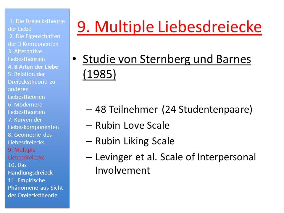 9. Multiple Liebesdreiecke Studie von Sternberg und Barnes (1985) – 48 Teilnehmer (24 Studentenpaare) – Rubin Love Scale – Rubin Liking Scale – Leving