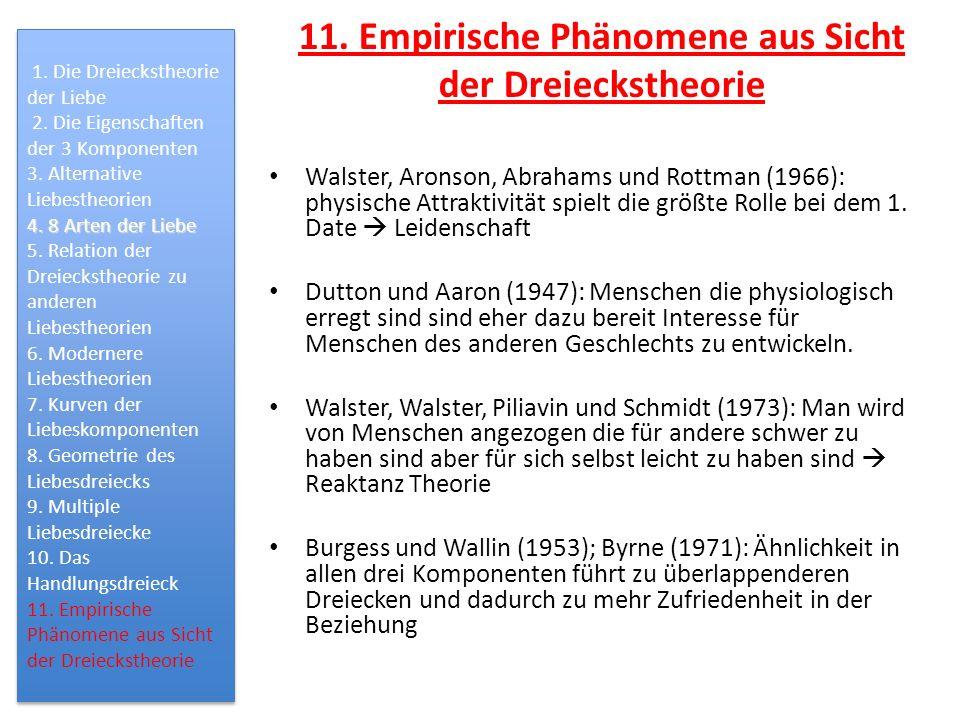 Walster, Aronson, Abrahams und Rottman (1966): physische Attraktivität spielt die größte Rolle bei dem 1. Date Leidenschaft Dutton und Aaron (1947): M