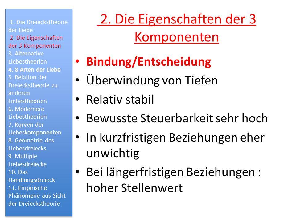 3.Alternative Liebestheorien 1. Die Dreieckstheorie der Liebe 2.