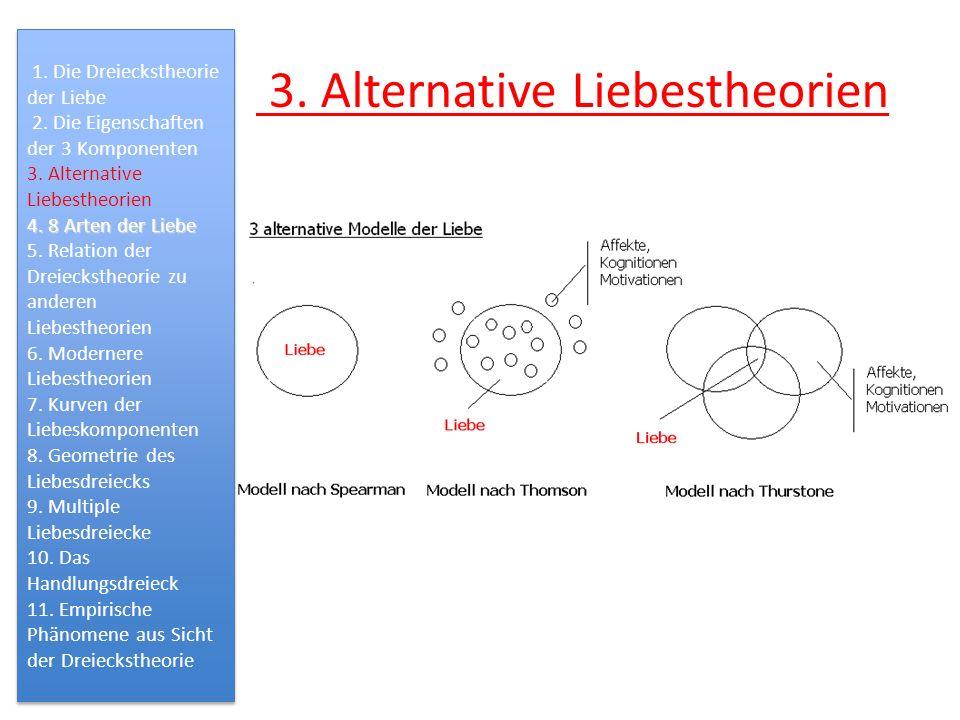 3. Alternative Liebestheorien 1. Die Dreieckstheorie der Liebe 2. Die Eigenschaften der 3 Komponenten 3. Alternative Liebestheorien 4. 8 Arten der Lie