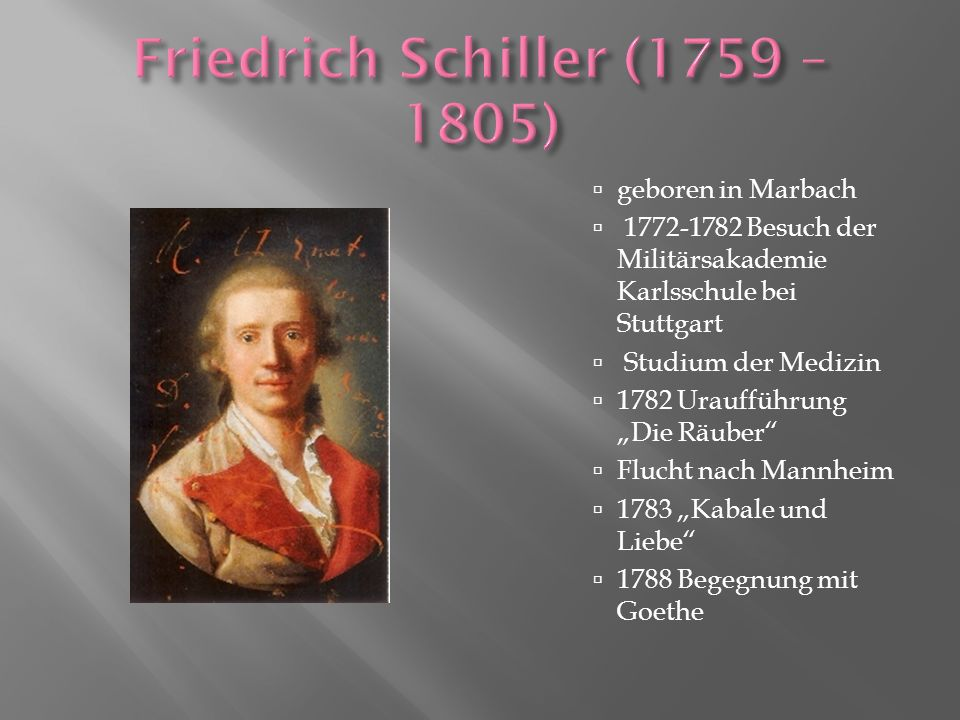 geboren in Marbach 1772-1782 Besuch der Militärsakademie Karlsschule bei Stuttgart Studium der Medizin 1782 Uraufführung Die Räuber Flucht nach Mannheim 1783 Kabale und Liebe 1788 Begegnung mit Goethe