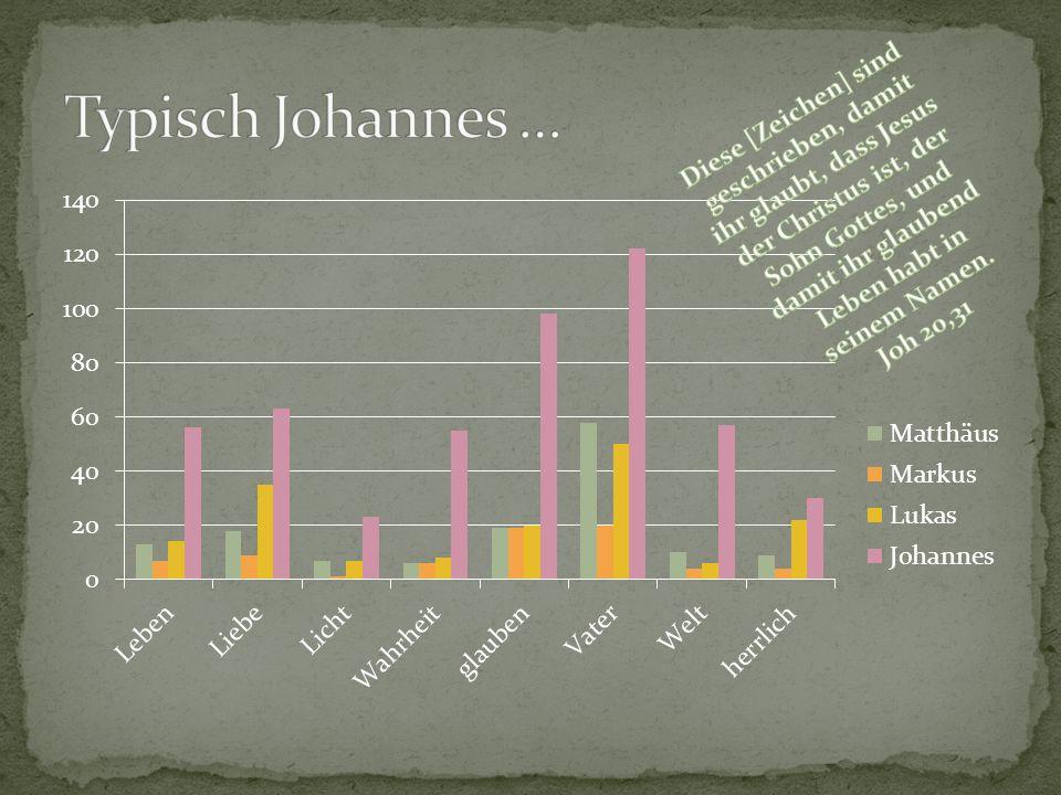 Typisch Johannes – in Joh 13