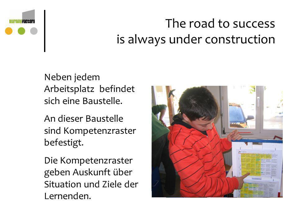 The road to success is always under construction Neben jedem Arbeitsplatz befindet sich eine Baustelle. An dieser Baustelle sind Kompetenzraster befes