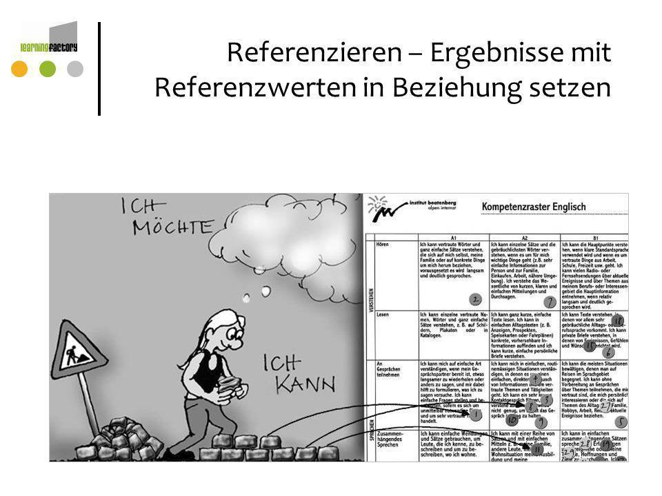 Referenzieren – Ergebnisse mit Referenzwerten in Beziehung setzen