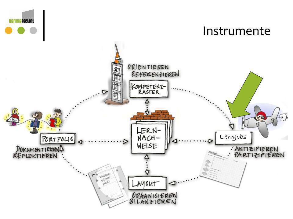 Instrumente LernJobs