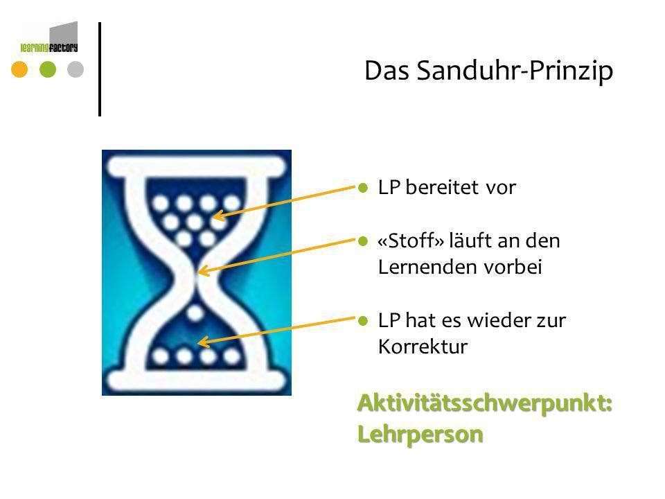 Das Sanduhr-Prinzip LP bereitet vor «Stoff» läuft an den Lernenden vorbei LP hat es wieder zur Korrektur Aktivitätsschwerpunkt: Lehrperson