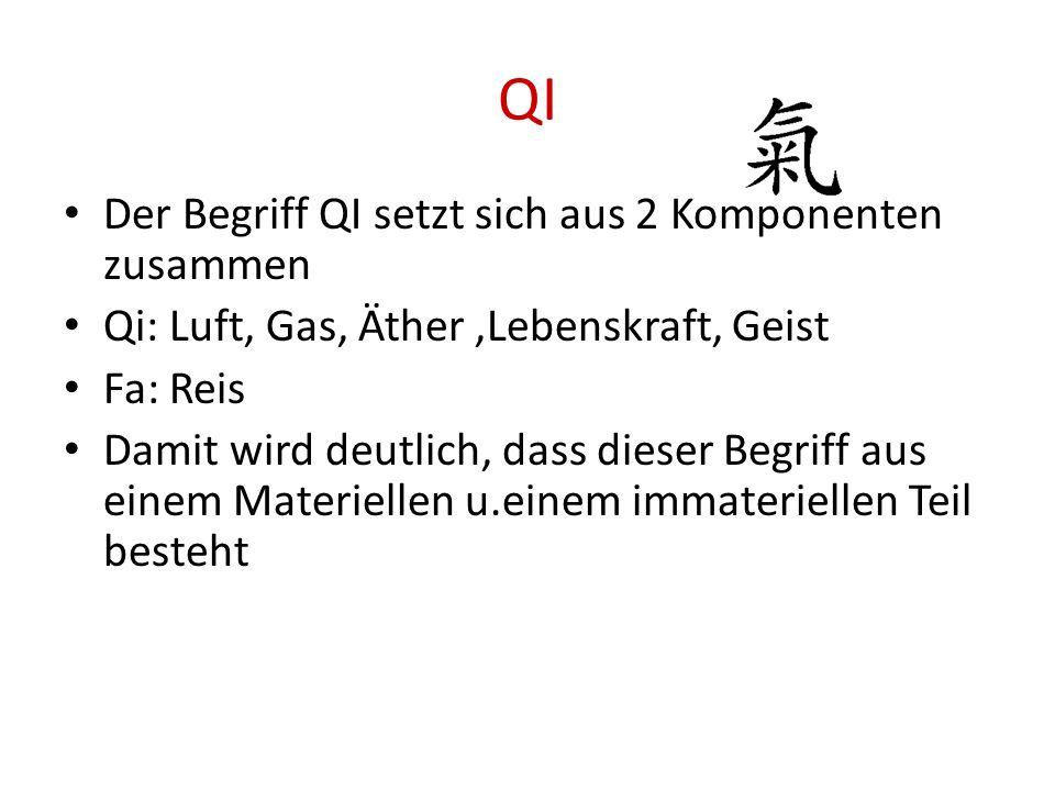 QI Der Begriff QI setzt sich aus 2 Komponenten zusammen Qi: Luft, Gas, Äther,Lebenskraft, Geist Fa: Reis Damit wird deutlich, dass dieser Begriff aus einem Materiellen u.einem immateriellen Teil besteht