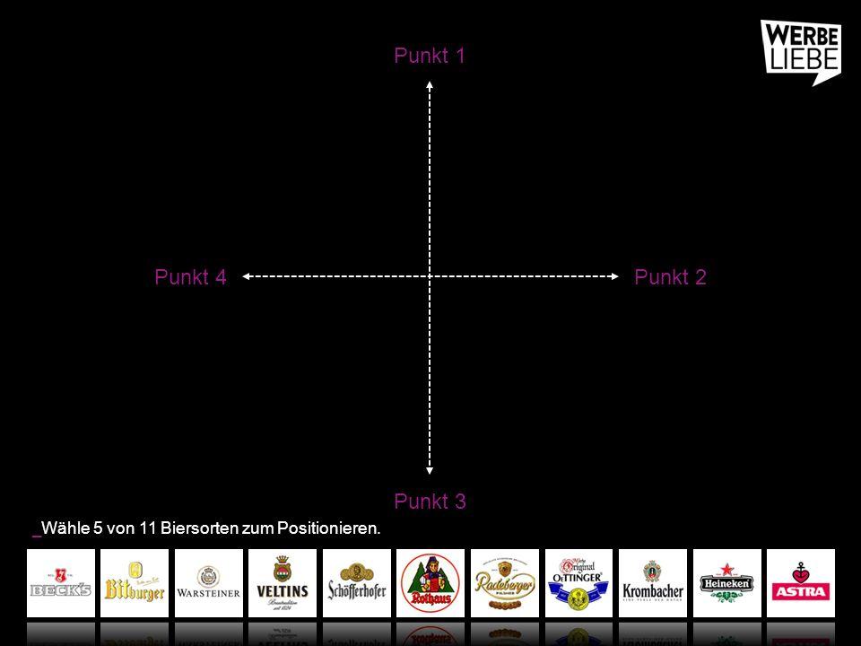 Punkt 1 Punkt 3 Punkt 2Punkt 4 Wähle 5 von 11 Biersorten zum Positionieren.