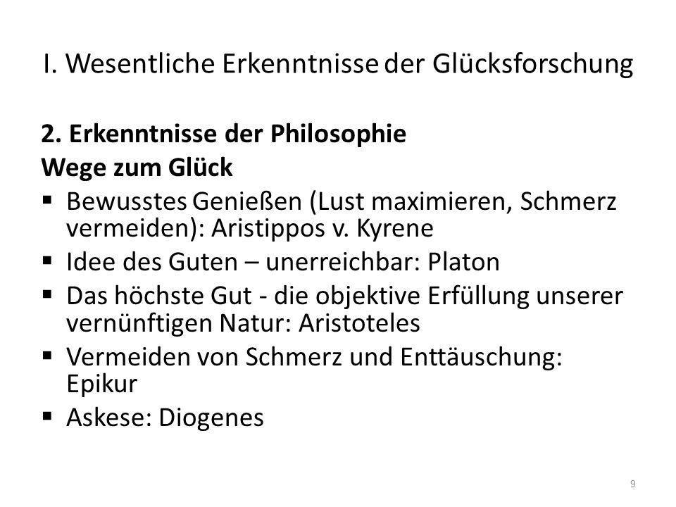 I.Wesentliche Erkenntnisse der Glücksforschung 2.