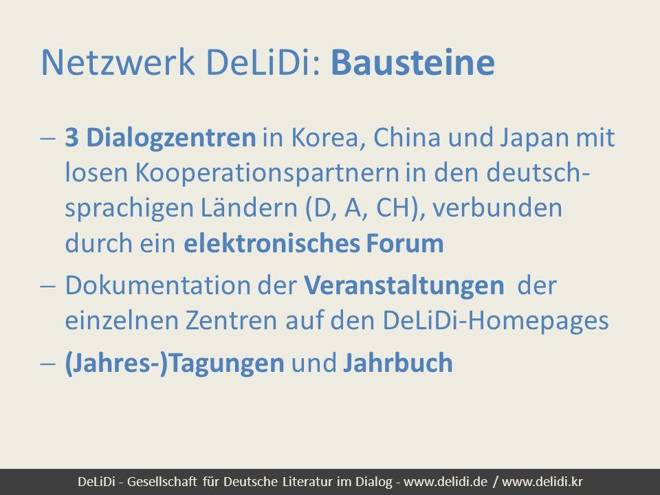 DeLiDi - Gesellschaft für Deutsche Literatur im Dialog - www.delidi.de / www.delidi.kr Netzwerk DeLiDi: Bausteine 3 Dialogzentren in Korea, China und