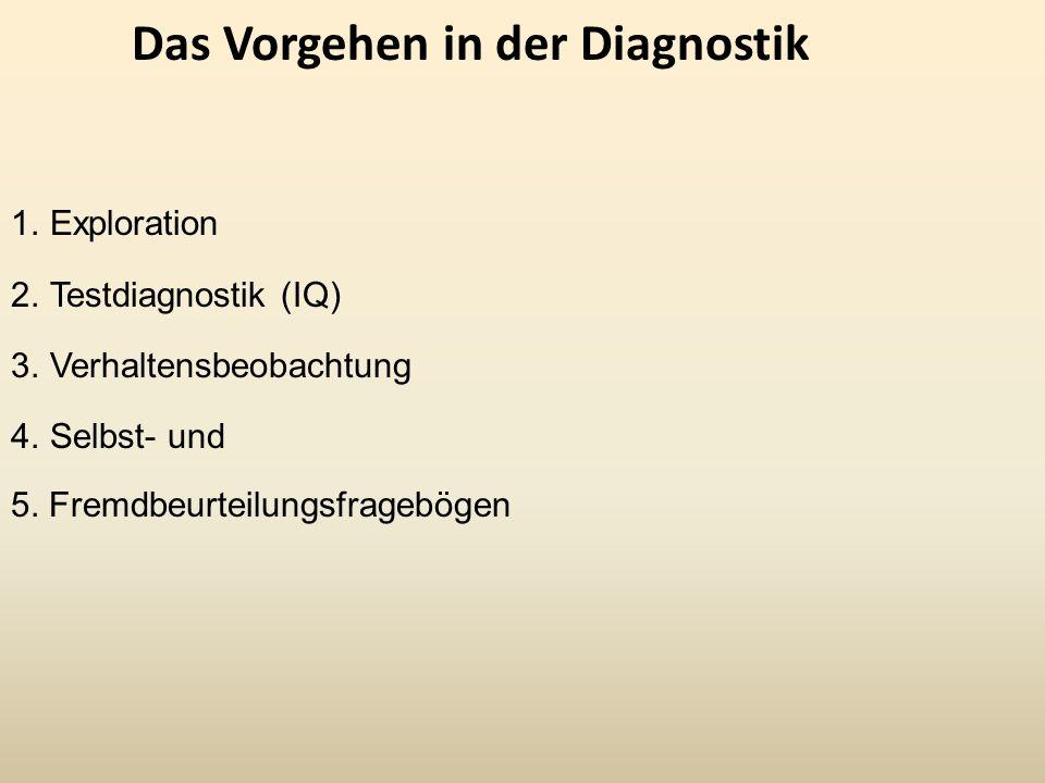Das Vorgehen in der Diagnostik 1.Exploration 2.Testdiagnostik (IQ) 3.Verhaltensbeobachtung 4.Selbst- und 5. Fremdbeurteilungsfragebögen