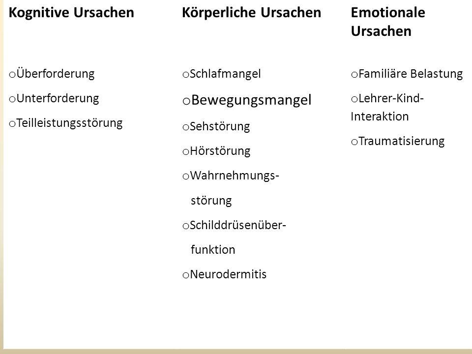 Ursachen von Verhaltens-und Leistungsauffälligkeiten Kognitive UrsachenKörperliche UrsachenEmotionale Ursachen o Überforderung o Unterforderung o Teil