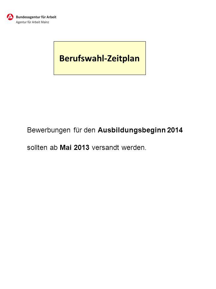 Berufswahl-Zeitplan Bewerbungen für den Ausbildungsbeginn 2014 sollten ab Mai 2013 versandt werden.