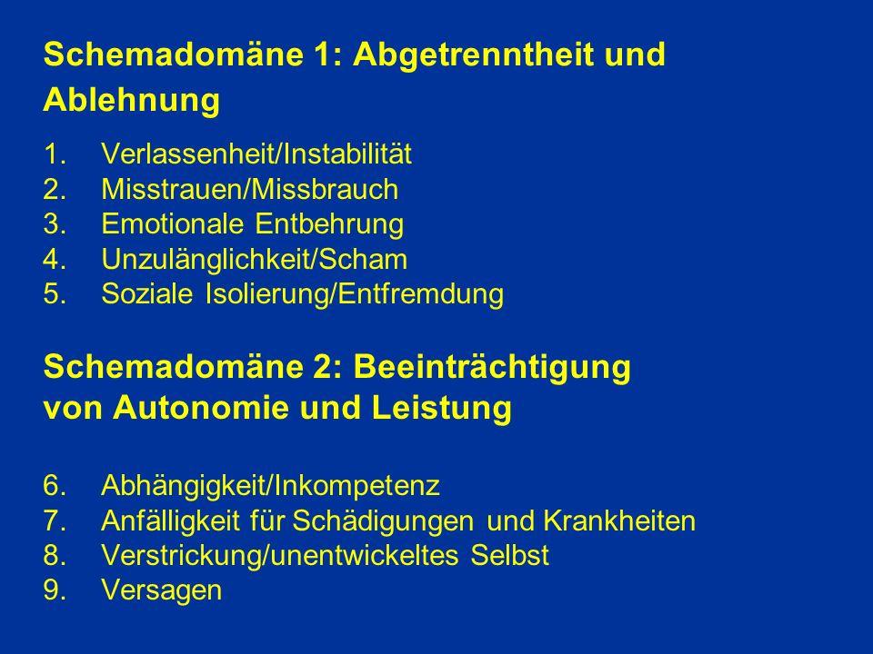 Schemadomäne 1: Abgetrenntheit und Ablehnung 1.Verlassenheit/Instabilität 2.Misstrauen/Missbrauch 3.Emotionale Entbehrung 4.Unzulänglichkeit/Scham 5.Soziale Isolierung/Entfremdung Schemadomäne 2: Beeinträchtigung von Autonomie und Leistung 6.Abhängigkeit/Inkompetenz 7.Anfälligkeit für Schädigungen und Krankheiten 8.Verstrickung/unentwickeltes Selbst 9.Versagen