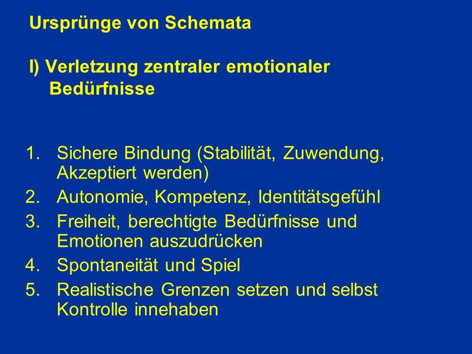 Ursprünge von Schemata I) Verletzung zentraler emotionaler Bedürfnisse 1.Sichere Bindung (Stabilität, Zuwendung, Akzeptiert werden) 2.Autonomie, Kompetenz, Identitätsgefühl 3.Freiheit, berechtigte Bedürfnisse und Emotionen auszudrücken 4.Spontaneität und Spiel 5.Realistische Grenzen setzen und selbst Kontrolle innehaben