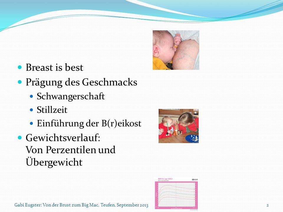 Breast is best Prägung des Geschmacks Schwangerschaft Stillzeit Einführung der B(r)eikost Gewichtsverlauf: Von Perzentilen und Übergewicht Gabi Eugste