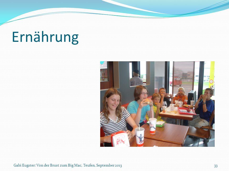 Ernährung Gabi Eugster: Von der Brust zum Big Mac, Teufen, September 201333
