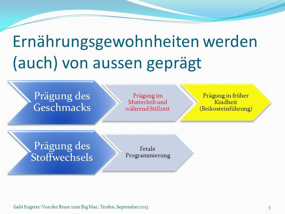 Ernährungsgewohnheiten werden (auch) von aussen geprägt Gabi Eugster: Von der Brust zum Big Mac, Teufen, September 2013 Prägung des Geschmacks Prägung