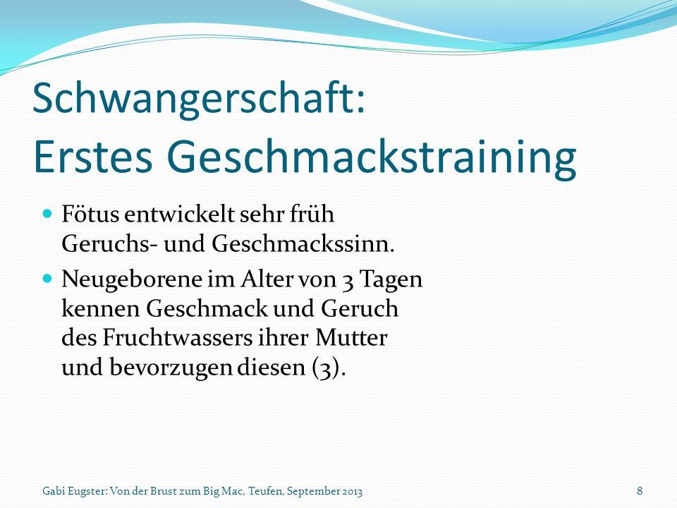 Gewichts- verlauf Von Perzentilen und Übergewicht Gabi Eugster: Von der Brust zum Big Mac, Teufen, September 201329
