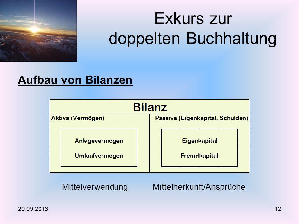 Aufbau von Bilanzen Exkurs zur doppelten Buchhaltung 20.09.2013 MittelverwendungMittelherkunft/Ansprüche 12