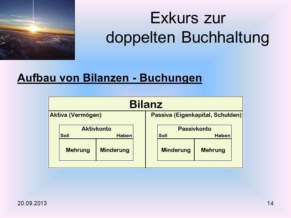 Aufbau von Bilanzen - Buchungen Exkurs zur doppelten Buchhaltung 20.09.201314