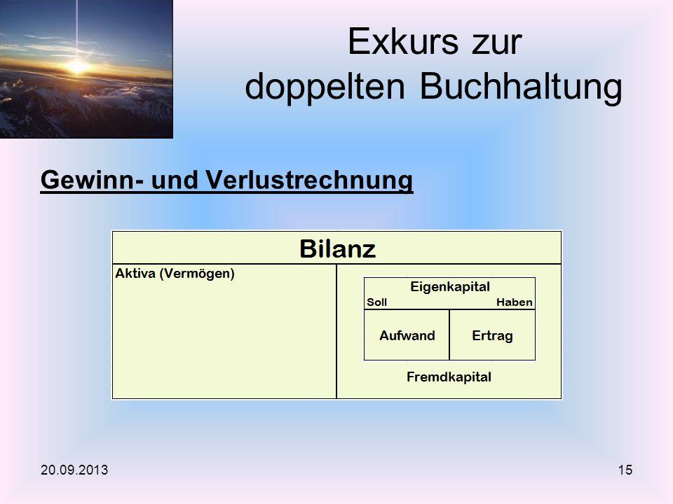 Gewinn- und Verlustrechnung Exkurs zur doppelten Buchhaltung 20.09.201315