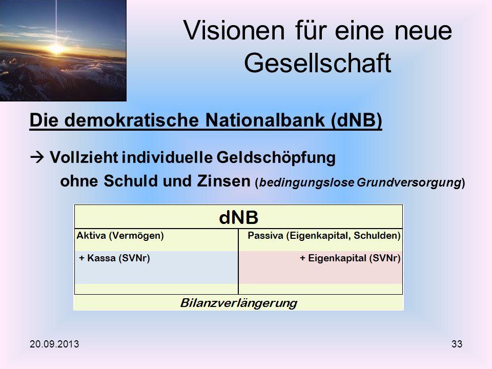 Die demokratische Nationalbank (dNB) Vollzieht individuelle Geldschöpfung ohne Schuld und Zinsen (bedingungslose Grundversorgung) Visionen für eine neue Gesellschaft 20.09.201333