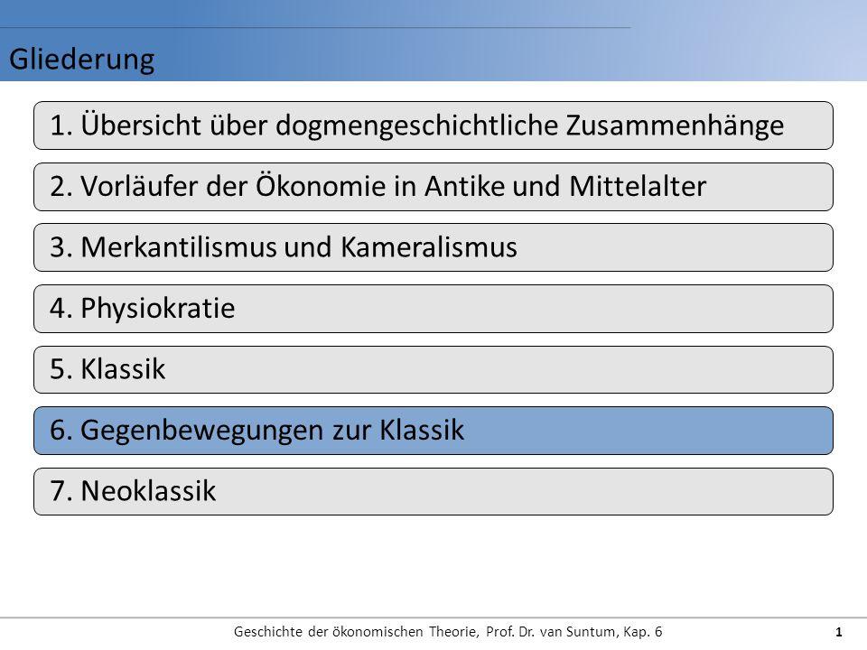 Gliederung Geschichte der ökonomischen Theorie, Prof. Dr. van Suntum, Kap. 6 1 1. Übersicht über dogmengeschichtliche Zusammenhänge 2. Vorläufer der Ö