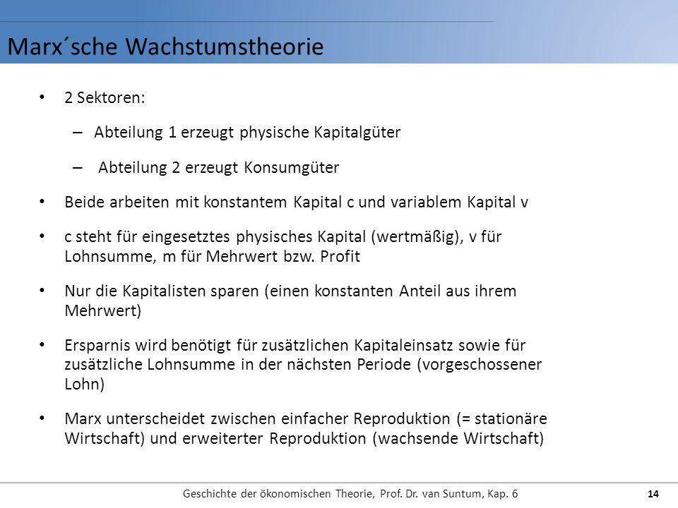Marx´sche Wachstumstheorie Geschichte der ökonomischen Theorie, Prof. Dr. van Suntum, Kap. 6 14 2 Sektoren: – Abteilung 1 erzeugt physische Kapitalgüt