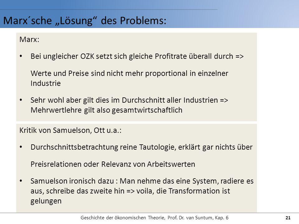 Marx´sche Lösung des Problems: Geschichte der ökonomischen Theorie, Prof. Dr. van Suntum, Kap. 6 21 Marx: Bei ungleicher OZK setzt sich gleiche Profit