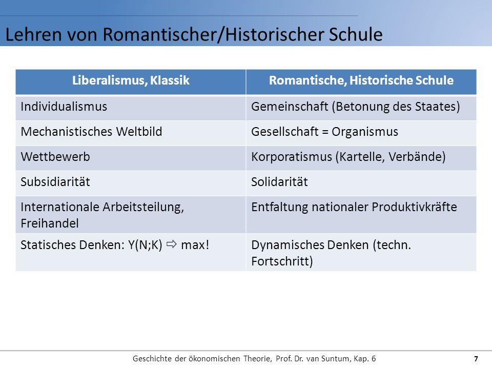 Lehren von Romantischer/Historischer Schule Geschichte der ökonomischen Theorie, Prof. Dr. van Suntum, Kap. 6 7 Liberalismus, KlassikRomantische, Hist